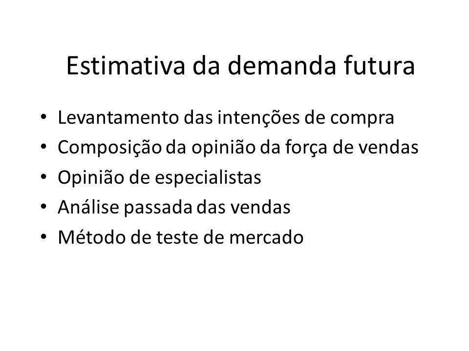 Estimativa da demanda futura Levantamento das intenções de compra Composição da opinião da força de vendas Opinião de especialistas Análise passada da
