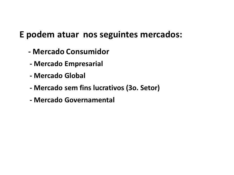 E podem atuar nos seguintes mercados: - Mercado Consumidor - Mercado Empresarial - Mercado Global - Mercado sem fins lucrativos (3o. Setor) - Mercado