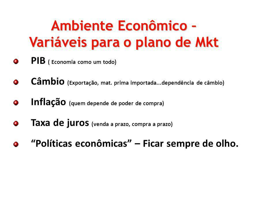 PIB ( Economia como um todo) Câmbio (Exportação, mat. prima importada...dependência de câmbio) Inflação (quem depende de poder de compra) Taxa de juro