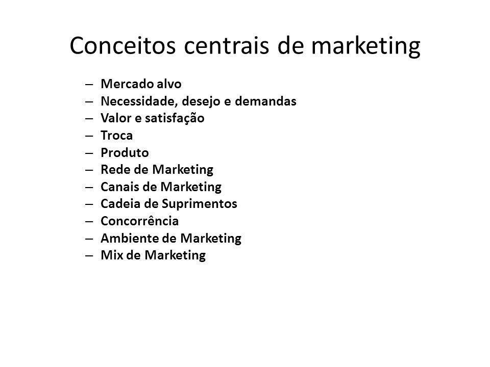 Conceitos centrais de marketing – Mercado alvo – Necessidade, desejo e demandas – Valor e satisfação – Troca – Produto – Rede de Marketing – Canais de