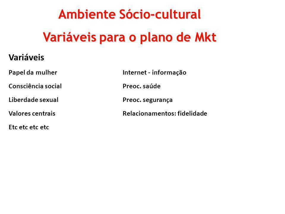 Variáveis Papel da mulherInternet - informação Consciência socialPreoc. saúde Liberdade sexualPreoc. segurança Valores centraisRelacionamentos: fideli