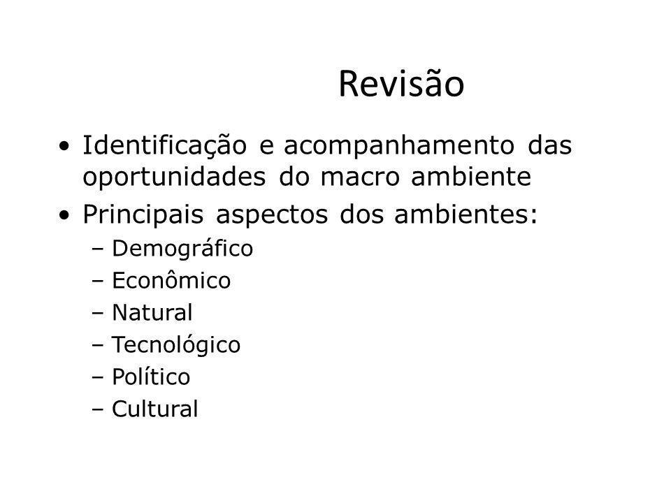 Revisão Identificação e acompanhamento das oportunidades do macro ambiente Principais aspectos dos ambientes: –Demográfico –Econômico –Natural –Tecnol
