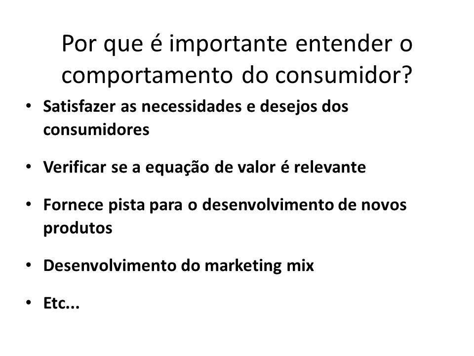 Por que é importante entender o comportamento do consumidor.