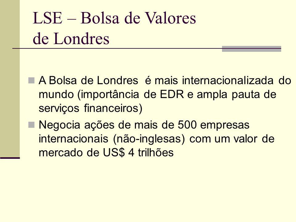 LSE – Bolsa de Valores de Londres A Bolsa de Londres é mais internacionalizada do mundo (importância de EDR e ampla pauta de serviços financeiros) Neg