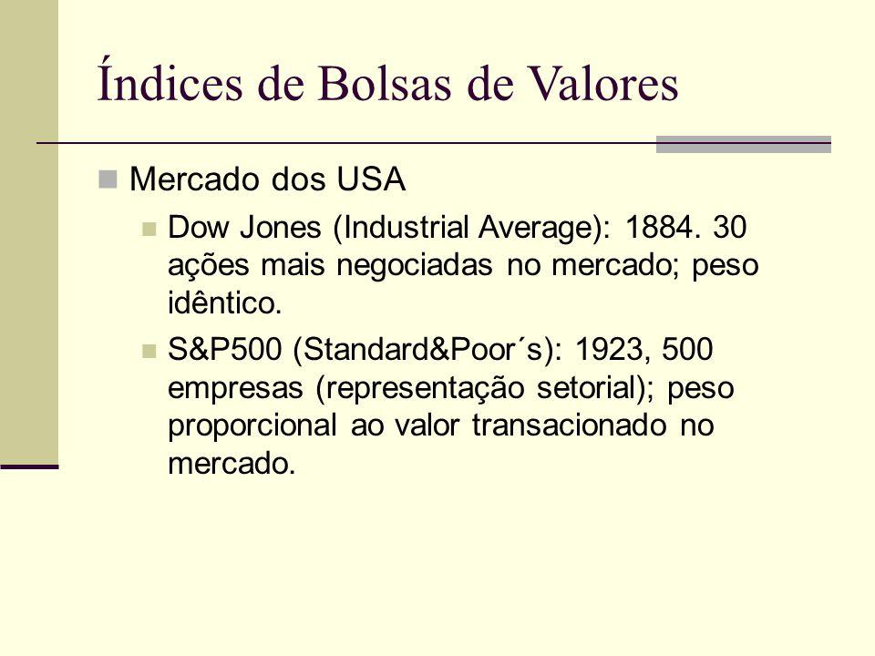 Índices de Bolsas de Valores Mercado dos USA Dow Jones (Industrial Average): 1884. 30 ações mais negociadas no mercado; peso idêntico. S&P500 (Standar