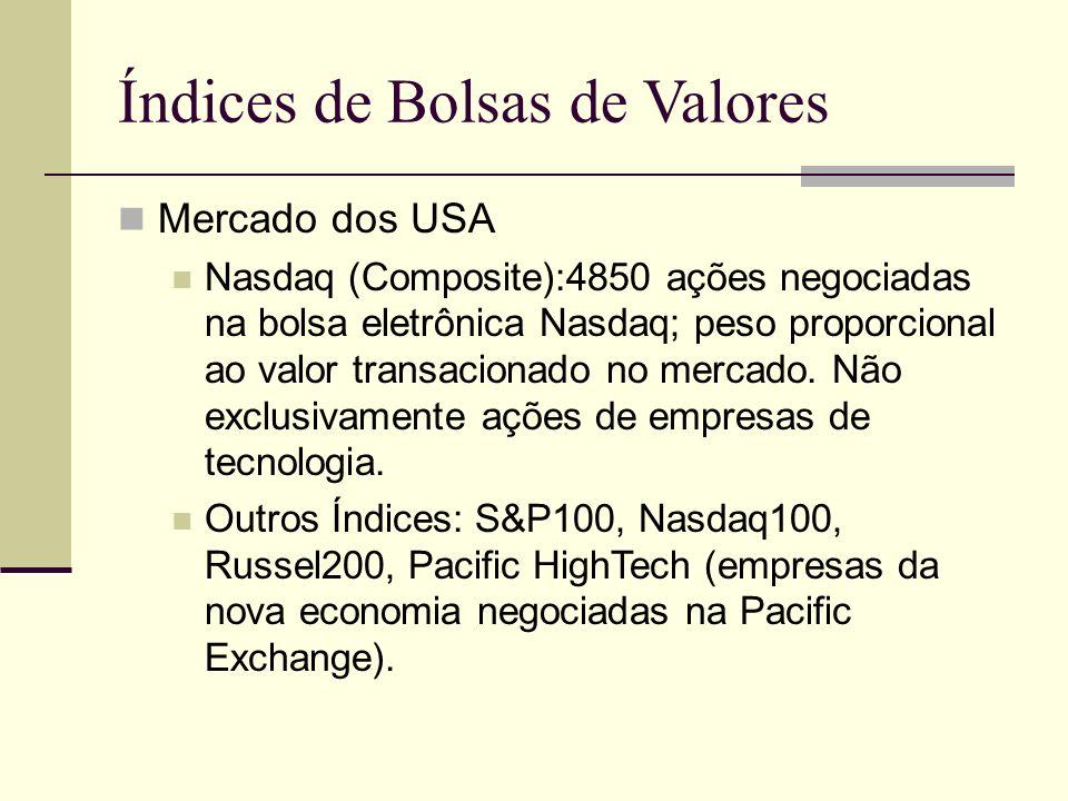 Índices de Bolsas de Valores Mercado dos USA Nasdaq (Composite):4850 ações negociadas na bolsa eletrônica Nasdaq; peso proporcional ao valor transacio