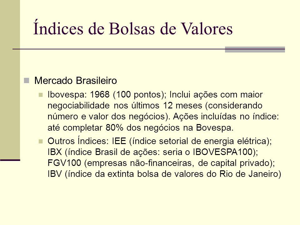 Índices de Bolsas de Valores Mercado Brasileiro Ibovespa: 1968 (100 pontos); Inclui ações com maior negociabilidade nos últimos 12 meses (considerando