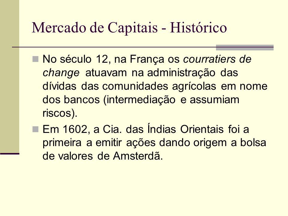 Mercado de Capitais - Histórico No século 12, na França os courratiers de change atuavam na administração das dívidas das comunidades agrícolas em nom