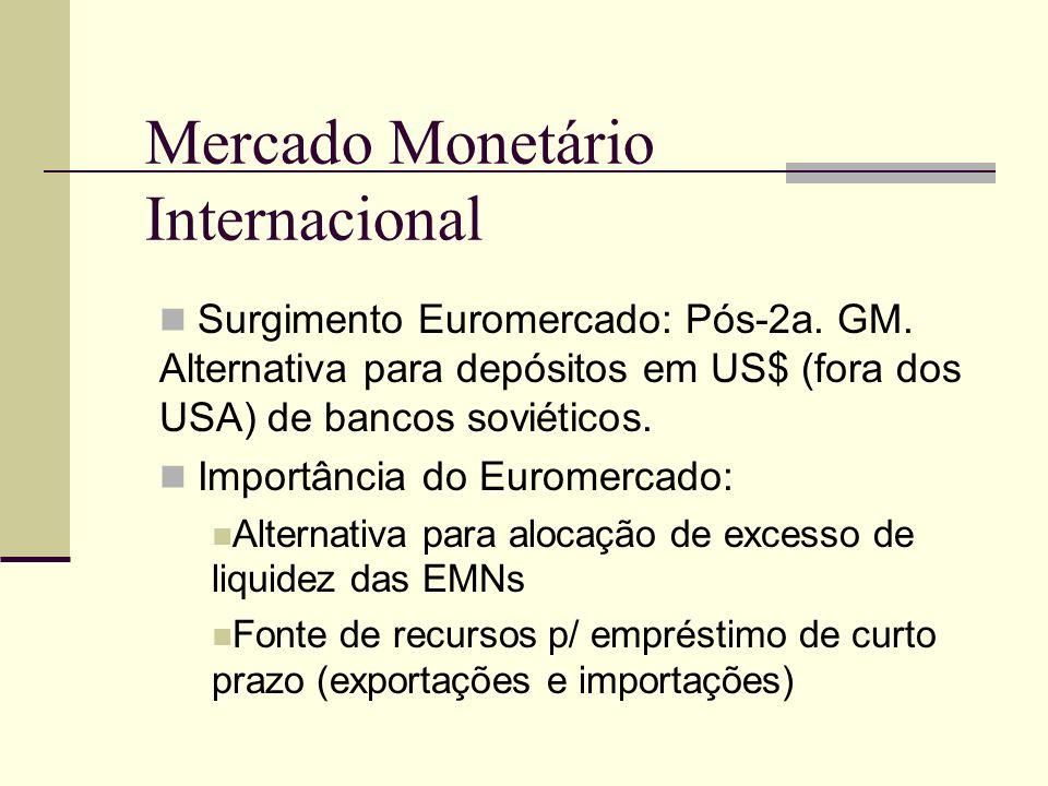Mercado Monetário Internacional Surgimento Euromercado: Pós-2a. GM. Alternativa para depósitos em US$ (fora dos USA) de bancos soviéticos. Importância
