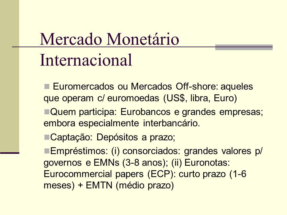 Mercado Monetário Internacional Euromercados ou Mercados Off-shore: aqueles que operam c/ euromoedas (US$, libra, Euro) Quem participa: Eurobancos e g