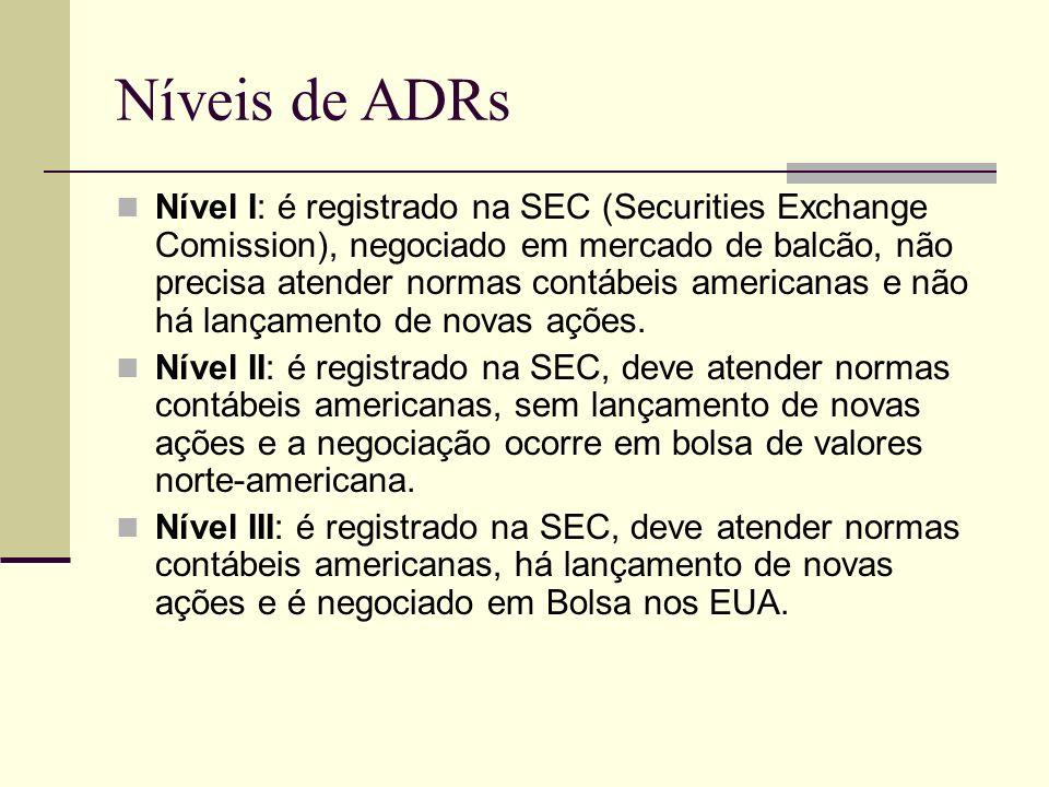 Níveis de ADRs Nível I: é registrado na SEC (Securities Exchange Comission), negociado em mercado de balcão, não precisa atender normas contábeis amer
