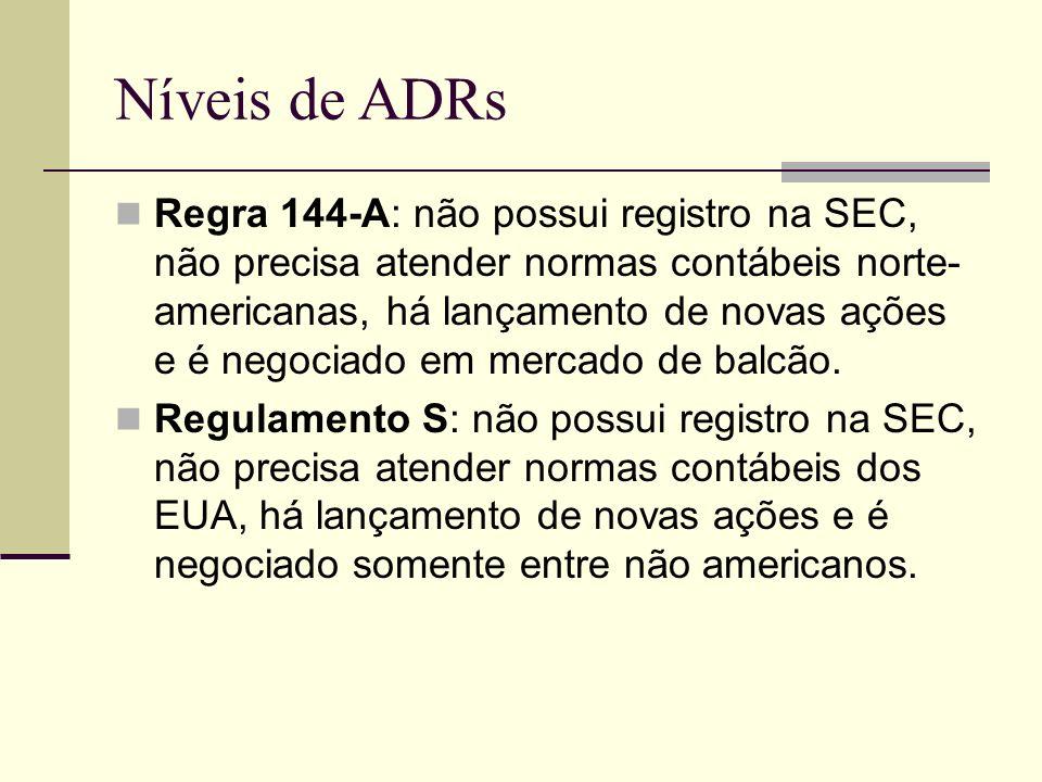 Níveis de ADRs Regra 144-A: não possui registro na SEC, não precisa atender normas contábeis norte- americanas, há lançamento de novas ações e é negoc