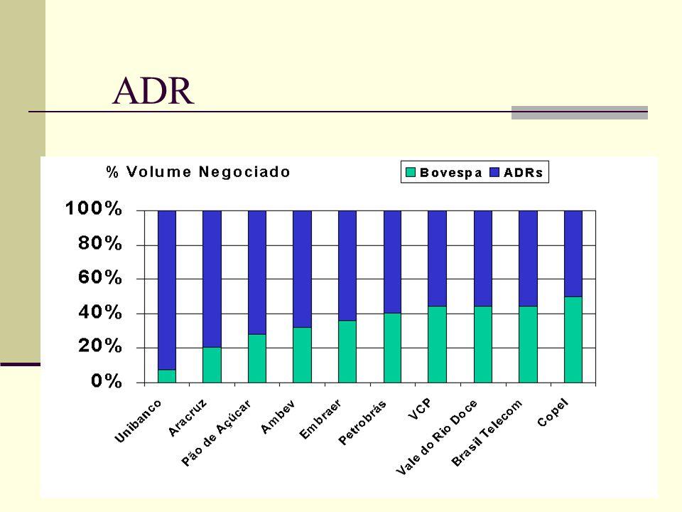 Risco-País e Risco Soberano Existem basicamente duas medidas de risco: Risco-país, que mede o deságio do título da dívida externa pública no mercado secundário; é calculado pelo JP Morgan diariamente.