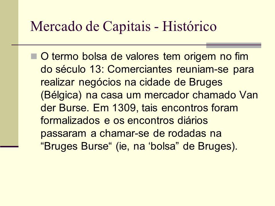 Mercado de Capitais - Histórico O termo bolsa de valores tem origem no fim do século 13: Comerciantes reuniam-se para realizar negócios na cidade de B