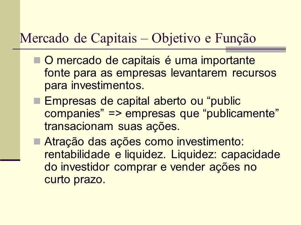 Mercado de Capitais – Objetivo e Função O mercado de capitais é uma importante fonte para as empresas levantarem recursos para investimentos. Empresas