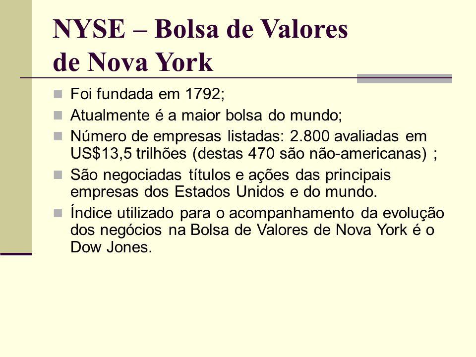 NYSE – Bolsa de Valores de Nova York Foi fundada em 1792; Atualmente é a maior bolsa do mundo; Número de empresas listadas: 2.800 avaliadas em US$13,5