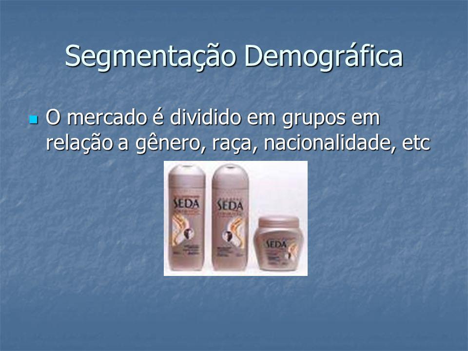 Segmentação Demográfica O mercado é dividido em grupos em relação a gênero, raça, nacionalidade, etc O mercado é dividido em grupos em relação a gêner