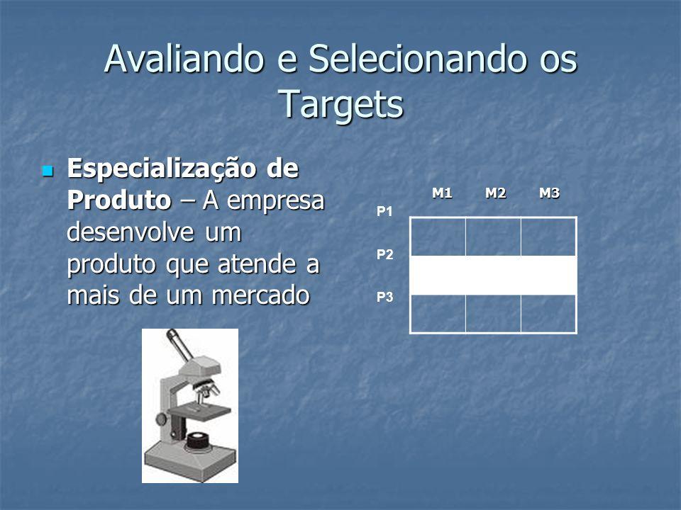 Avaliando e Selecionando os Targets Especialização de Produto – A empresa desenvolve um produto que atende a mais de um mercado Especialização de Prod