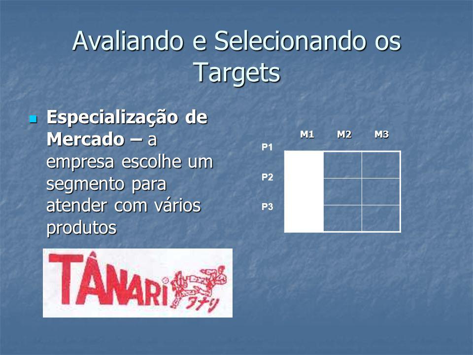 Avaliando e Selecionando os Targets Especialização de Mercado – a empresa escolhe um segmento para atender com vários produtos Especialização de Merca