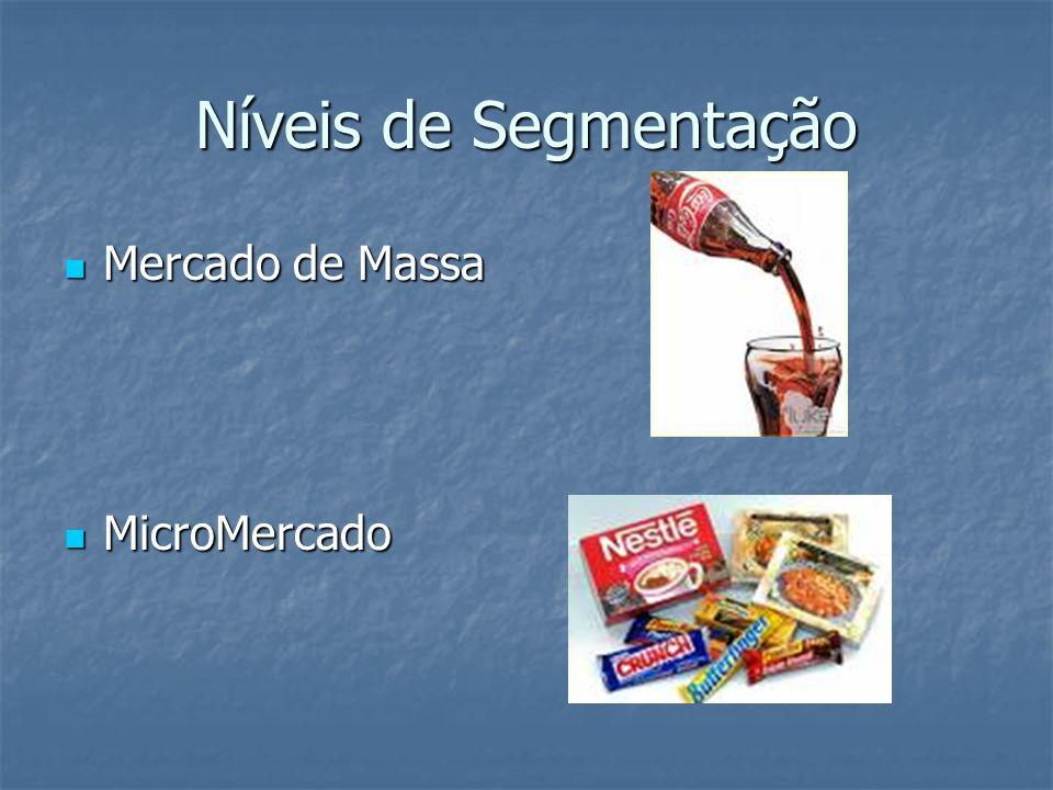 Níveis de Segmentação Mercado de Massa Mercado de Massa MicroMercado MicroMercado
