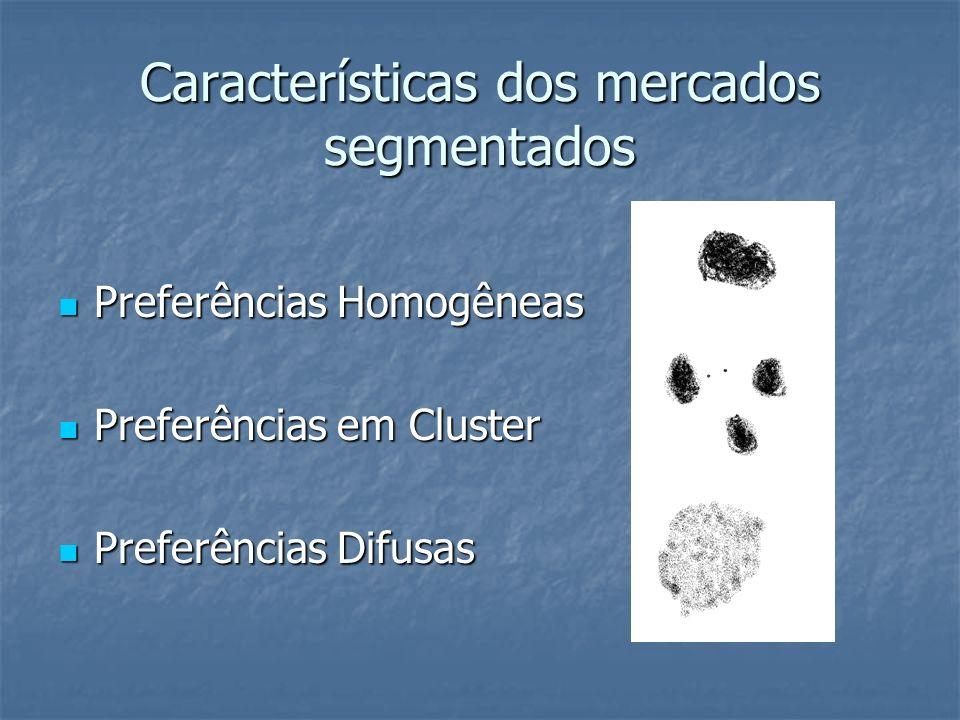 Características dos mercados segmentados Preferências Homogêneas Preferências Homogêneas Preferências em Cluster Preferências em Cluster Preferências