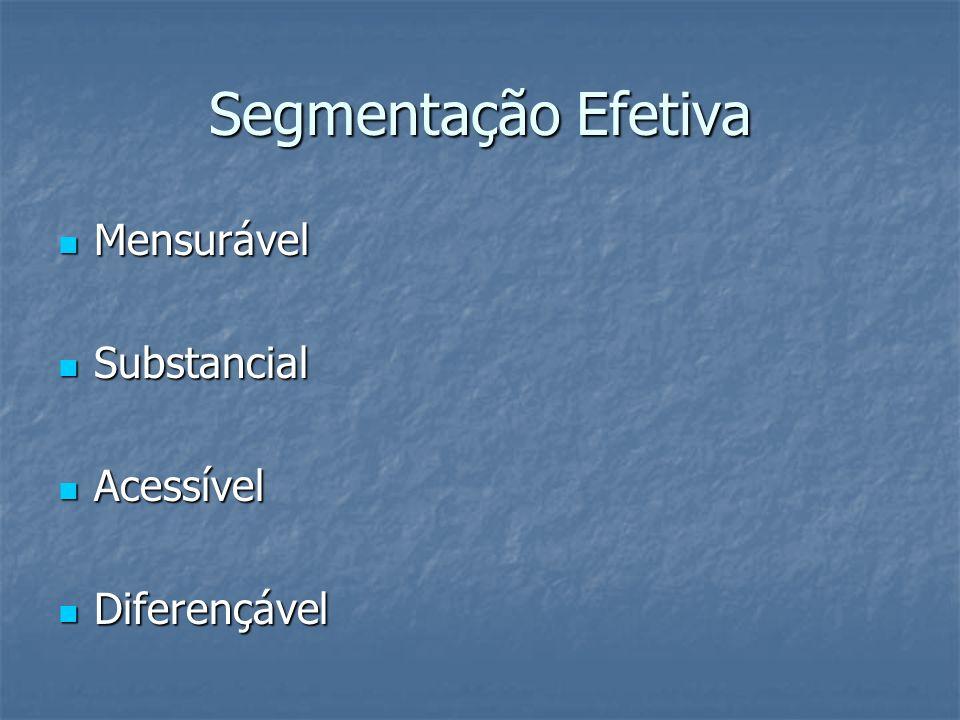 Segmentação Efetiva Mensurável Mensurável Substancial Substancial Acessível Acessível Diferençável Diferençável