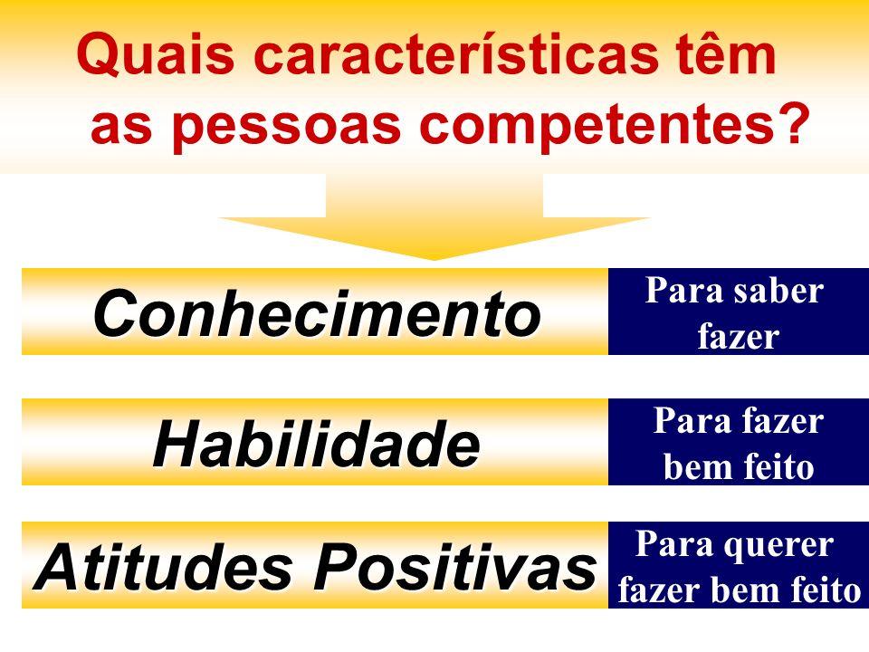 Conhecimento Habilidade Atitudes Positivas Para saber fazer Para fazer bem feito Para querer fazer bem feito Quais características têm as pessoas comp