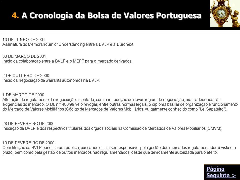 13 DE JUNHO DE 2001 Assinatura do Memorandum of Understanding entre a BVLP e a Euronext. 30 DE MARÇO DE 2001 Início da colaboração entre a BVLP e o ME