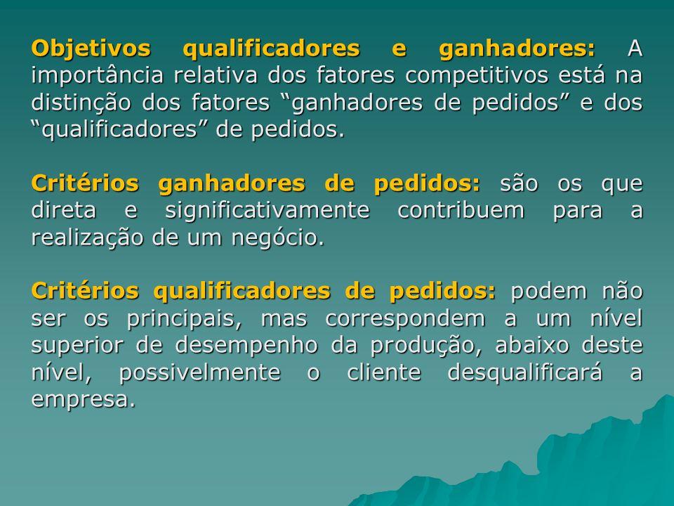 Objetivos qualificadores e ganhadores: A importância relativa dos fatores competitivos está na distinção dos fatores ganhadores de pedidos e dos quali