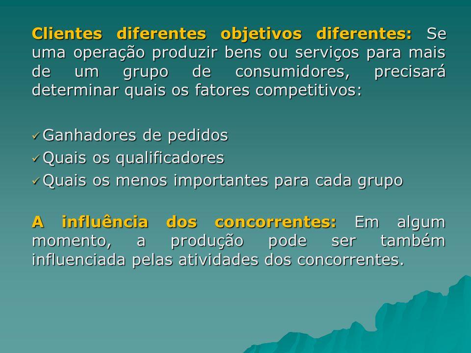 Clientes diferentes objetivos diferentes: Se uma operação produzir bens ou serviços para mais de um grupo de consumidores, precisará determinar quais