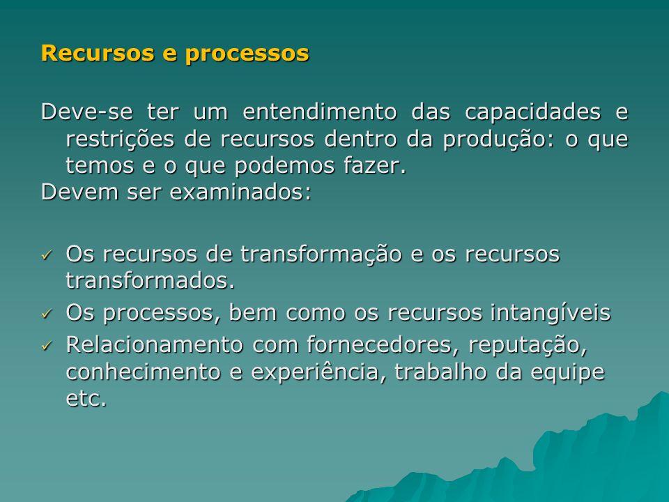 Recursos e processos Deve-se ter um entendimento das capacidades e restrições de recursos dentro da produção: o que temos e o que podemos fazer. Devem