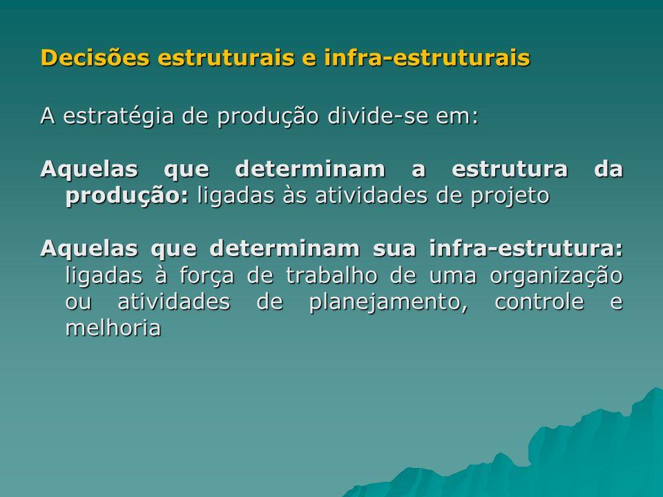 Decisões estruturais e infra-estruturais A estratégia de produção divide-se em: Aquelas que determinam a estrutura da produção: ligadas às atividades
