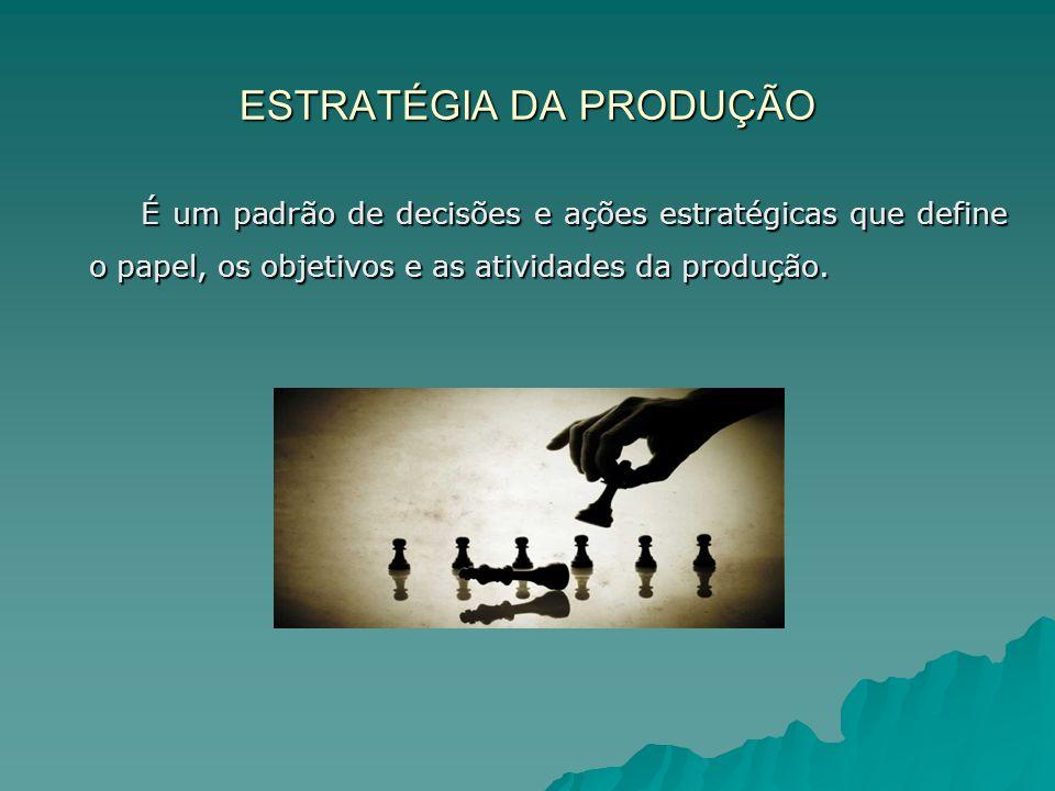 ESTRATÉGIA DA PRODUÇÃO É um padrão de decisões e ações estratégicas que define o papel, os objetivos e as atividades da produção.