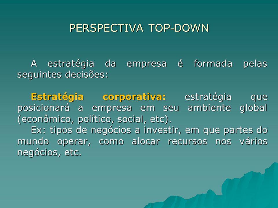 PERSPECTIVA TOP-DOWN A estratégia da empresa é formada pelas seguintes decisões: Estratégia corporativa: estratégia que posicionará a empresa em seu a