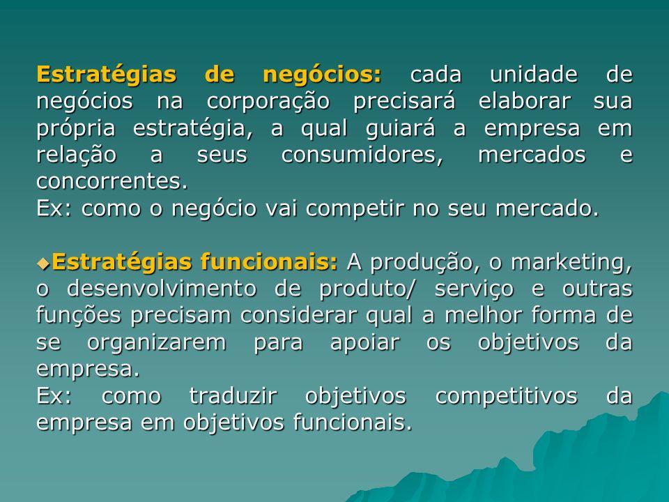 Estratégias de negócios: cada unidade de negócios na corporação precisará elaborar sua própria estratégia, a qual guiará a empresa em relação a seus c