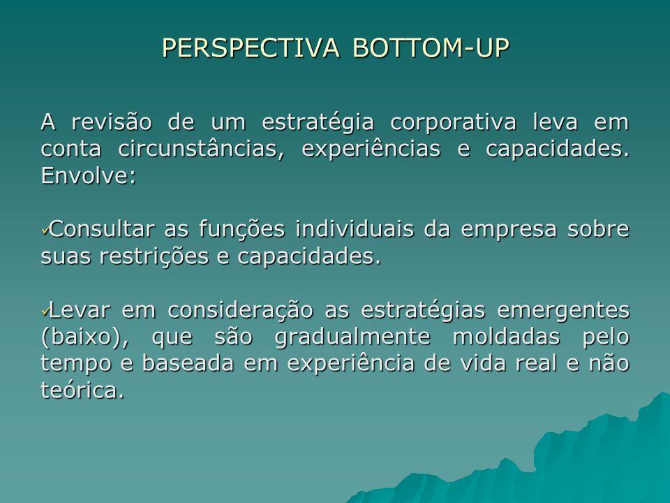 PERSPECTIVA BOTTOM-UP A revisão de um estratégia corporativa leva em conta circunstâncias, experiências e capacidades. Envolve: Consultar as funções i