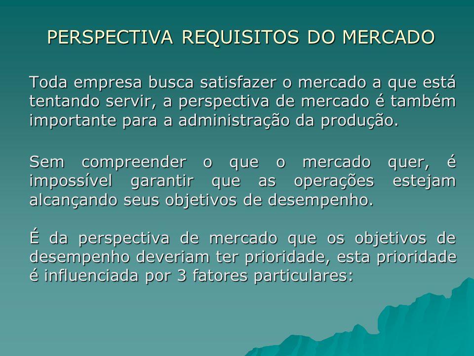 PERSPECTIVA REQUISITOS DO MERCADO Toda empresa busca satisfazer o mercado a que está tentando servir, a perspectiva de mercado é também importante par