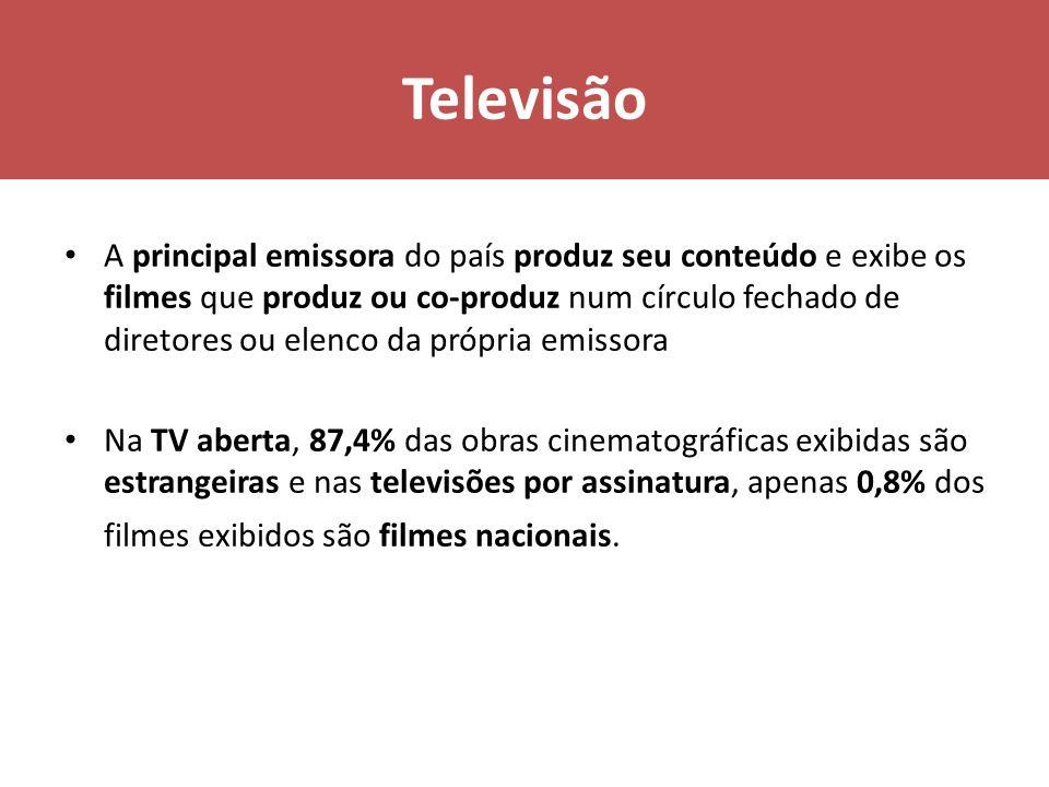 Televisão A principal emissora do país produz seu conteúdo e exibe os filmes que produz ou co-produz num círculo fechado de diretores ou elenco da pró