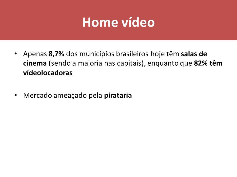 Home vídeo Apenas 8,7% dos municípios brasileiros hoje têm salas de cinema (sendo a maioria nas capitais), enquanto que 82% têm vídeolocadoras Mercado