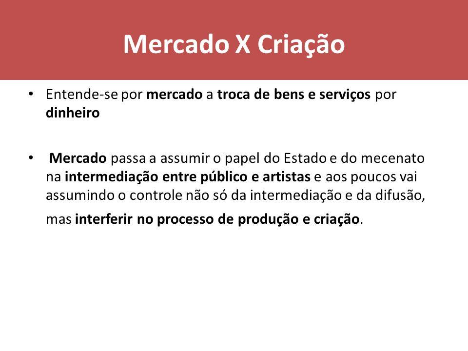 Mercado X Criação Entende-se por mercado a troca de bens e serviços por dinheiro Mercado passa a assumir o papel do Estado e do mecenato na intermedia