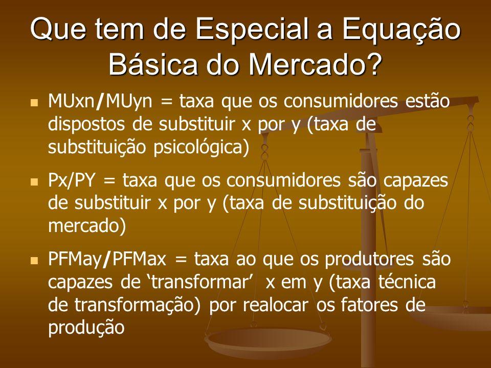 Que tem de Especial a Equação Básica do Mercado? MUxn/MUyn = taxa que os consumidores estão dispostos de substituir x por y (taxa de substituição psic