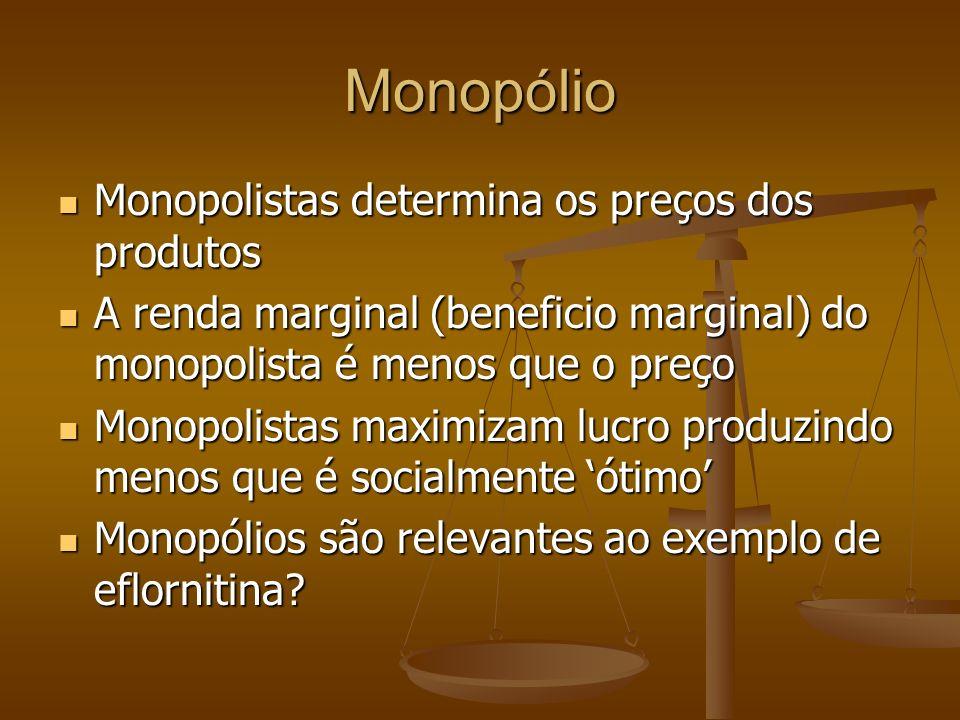 Monopólio Monopolistas determina os preços dos produtos Monopolistas determina os preços dos produtos A renda marginal (beneficio marginal) do monopol