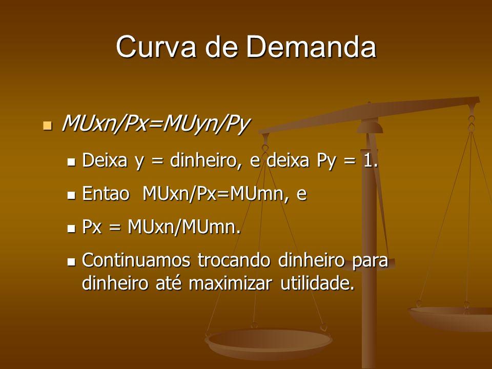 Curva de Demanda MUxn/Px=MUyn/Py MUxn/Px=MUyn/Py Deixa y = dinheiro, e deixa Py = 1.