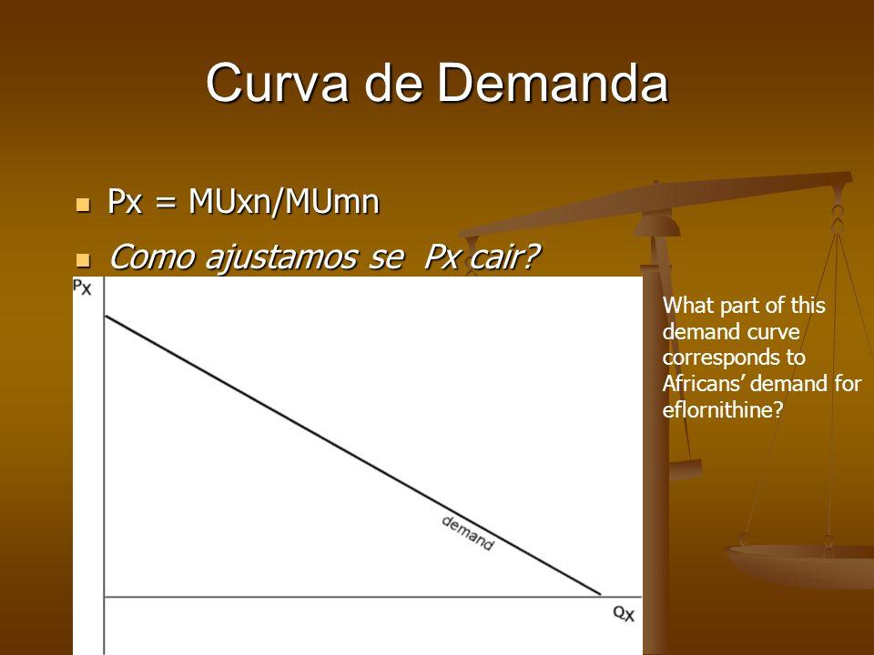 Curva de Demanda Px = MUxn/MUmn Px = MUxn/MUmn Como ajustamos se Px cair? Como ajustamos se Px cair? What part of this demand curve corresponds to Afr