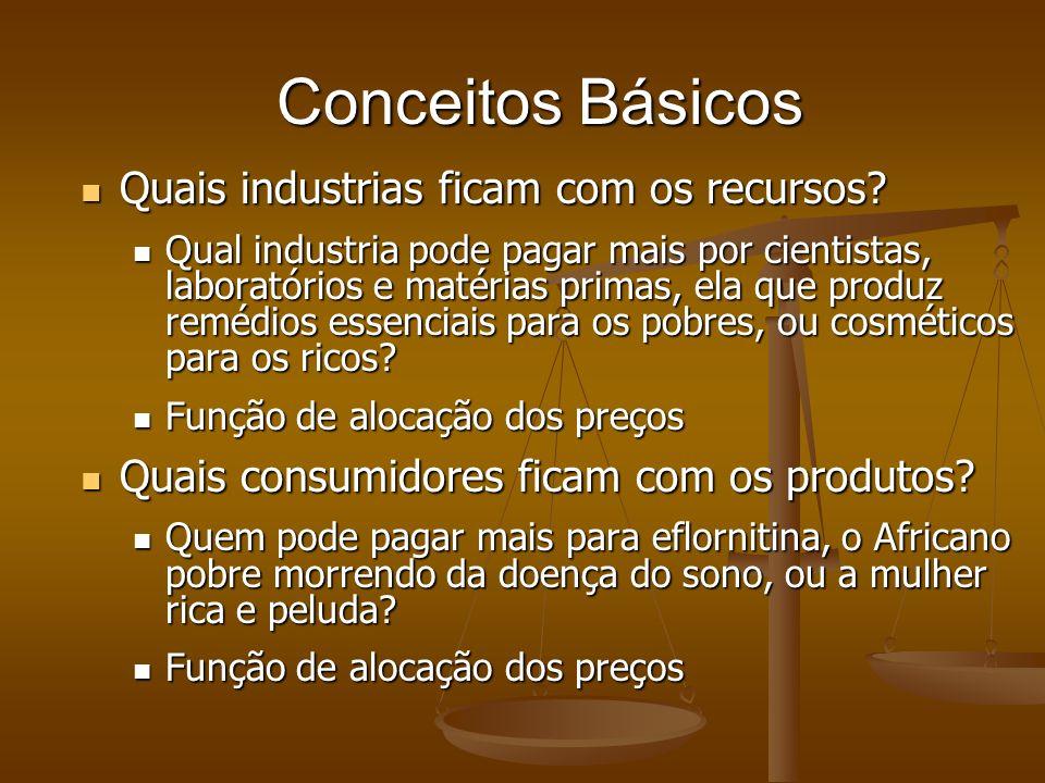 Conceitos Básicos Quais industrias ficam com os recursos? Quais industrias ficam com os recursos? Qual industria pode pagar mais por cientistas, labor