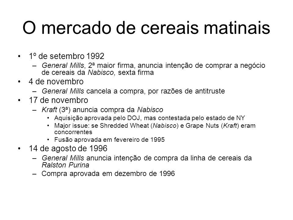 O mercado de cereais matinais 1º de setembro 1992 –General Mills, 2ª maior firma, anuncia intenção de comprar a negócio de cereais da Nabisco, sexta f