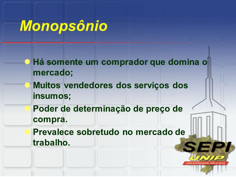 Monopsônio Há somente um comprador que domina o mercado; Muitos vendedores dos serviços dos insumos; Poder de determinação de preço de compra. Prevale