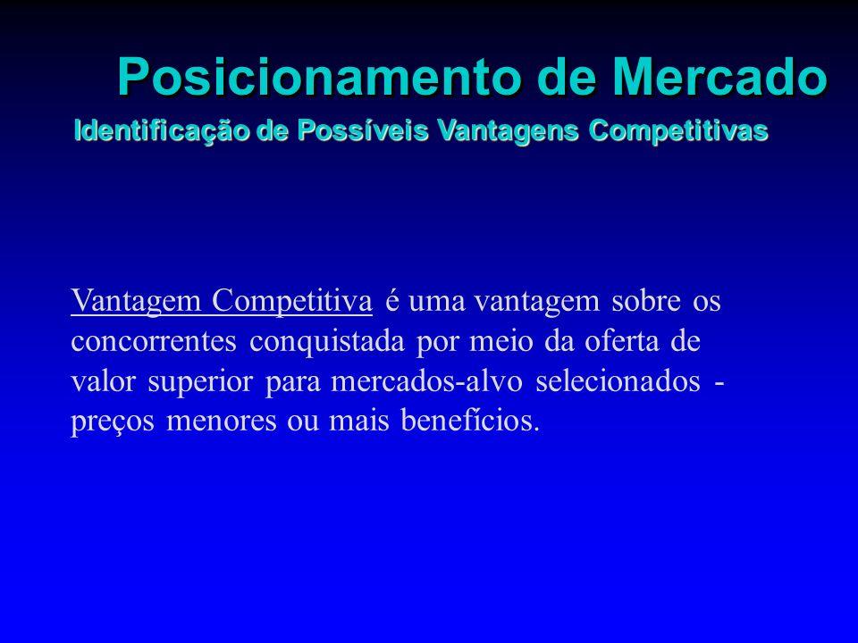 Posicionamento de Mercado Identificação de Possíveis Vantagens Competitivas Vantagem Competitiva é uma vantagem sobre os concorrentes conquistada por