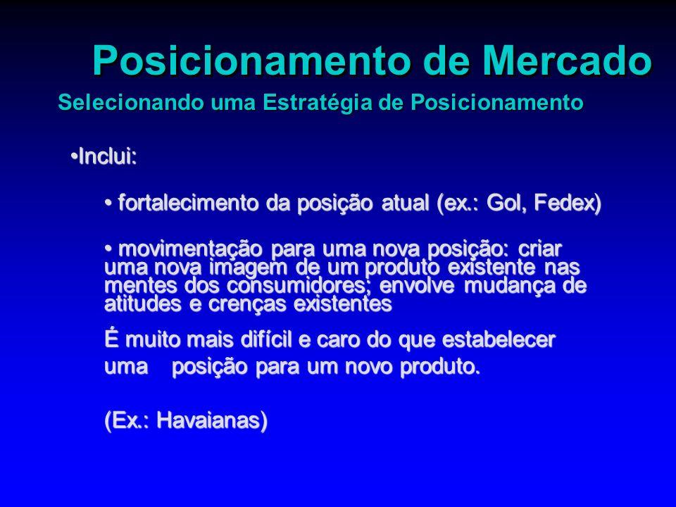 Inclui:Inclui: fortalecimento da posição atual (ex.: Gol, Fedex) fortalecimento da posição atual (ex.: Gol, Fedex) movimentação para uma nova posição: