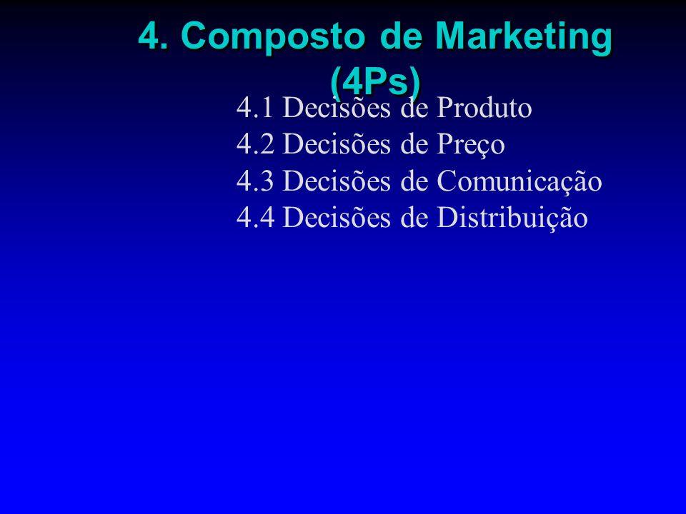 4. Composto de Marketing (4Ps) 4.1 Decisões de Produto 4.2 Decisões de Preço 4.3 Decisões de Comunicação 4.4 Decisões de Distribuição